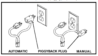 Float Switch Wiring Diagram Boat moreover Piggyback Float Switch Wiring Diagram besides Piggyback Float Switch Wiring Diagram besides  on 3 way switch wiring diagram rule bilge pump